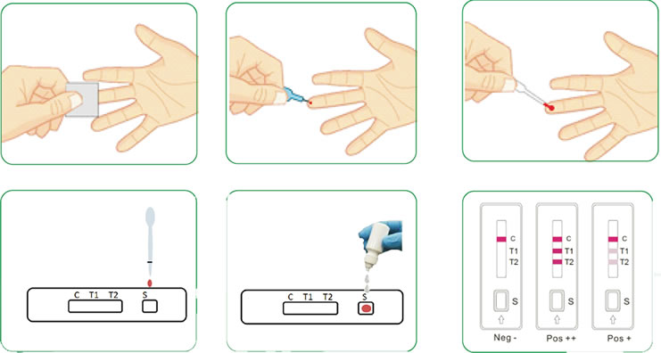 How to use Ringbio COVID Test Kit